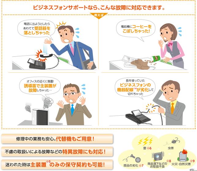 NTTなどは故障した時のサポートも充実しているので、ビジネスフォン導入時に加入しておいたら安心