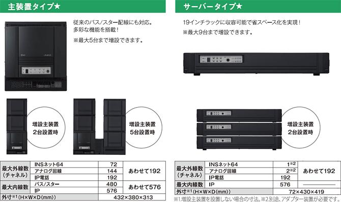 NTTのビジネスフォン「NetcommunitySYSTEM αNXⅡ」のタイプL主装置