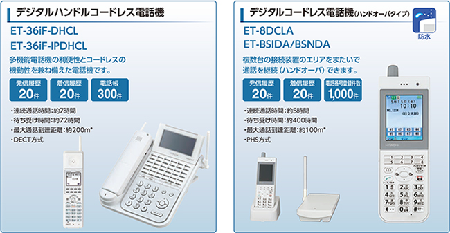 日立(HITACHI)・integral-Fのコードレス多機能電話機