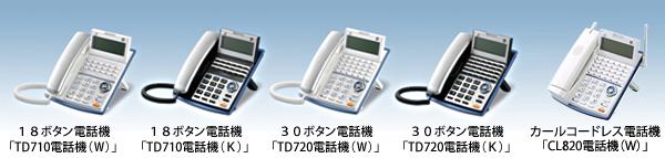 サクサ(SAXA)・PLATIA(プラティア)の多機能電話機