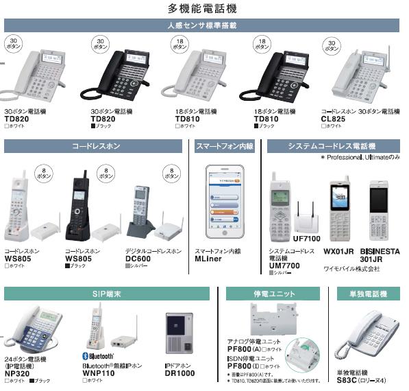 サクサ(saxa)のビジネスフォン「PLATIA(プラティア)Ⅱ」の多機能電話機ラインナップ